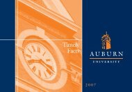 Timely Facts - Office of Communications and Marketing - Auburn ...
