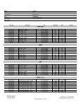 BabyHome price list 2011(1) - Kastel International - Page 2