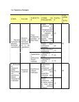 Profesional a Contrata Grado 6 E.U.R. - Odepa - Page 7