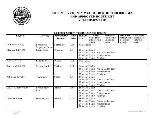 columbia county weight restricted bridges and approved route list ...