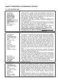 2010 papa-liste - Page 6