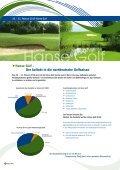 Hanse Golf - Seite 2