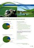 Hanse Golf - Seite 7