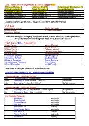 Liste der Ehrungen - Feuerwehr Saalfelden