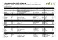 Liste kirchliche Energiecoaches 2012 - oeku Kirche und Umwelt