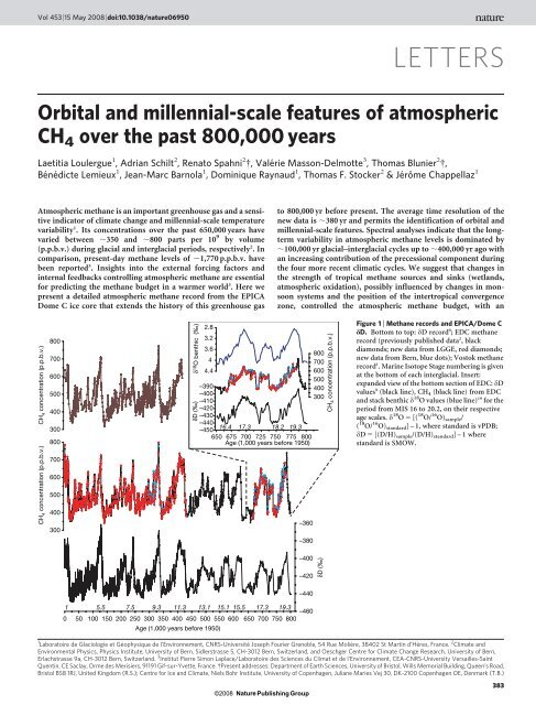 Orbital and millennial-scale features of atmospheric CH4 over the ...