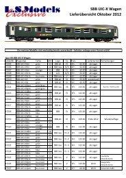 SBB UIC-X Wagen Lieferübersicht Oktober 2012 - EYRO ...