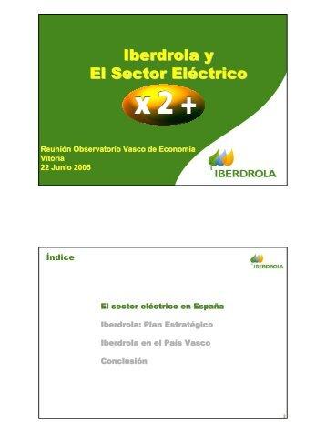 Iberdrola y El Sector Eléctrico