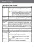 Devireg™ 850 - Ogrzewanie Elektryczne - Page 7