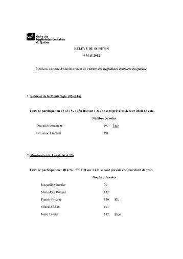 RELEVÉ DU SCRUTIN 4 MAI 2012 Élections au poste d ...