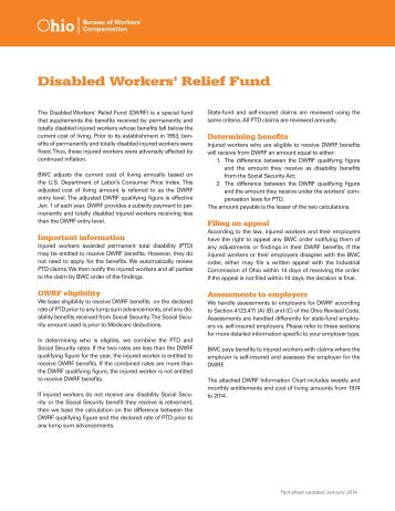 Disabled Workers' Relief Fund