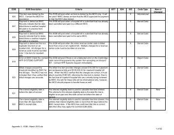 Eob eob description - Ohio Bureau of Workers' Compensation