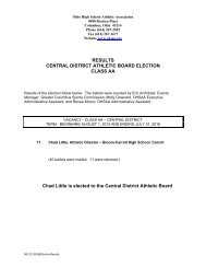 District Athletic Board Election Results - Ohio High School Athletic ...
