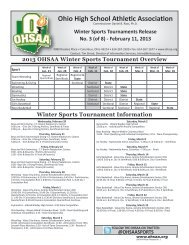 OHSAA Winter Weekly Release #3 - Ohio High School Athletic ...