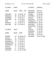 2012-13 OIA Paddling Results 12/15/2012, 12/29/2012, 1/5/2013