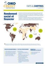 Rendement social et financier - Oikocredit