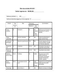 Rapport annuel de la Régionale Richelieu 2010-2011