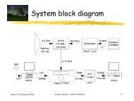 System block diagram - Ok1mjo.com