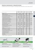+ + Állványos rendszerek  - Festool - Page 4