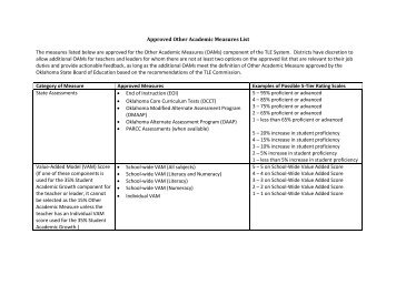 Approved Other Academic Measures List OAM List - State of ...