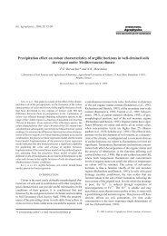 Precipitation effect on colour characteristics of argillic horizons in ...