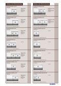 Händler-Hausliste - Seite 5