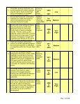 Natural Hazard Mitigation Plan: Appendix - Town of Old Saybrook - Page 3