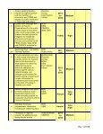 Natural Hazard Mitigation Plan: Appendix - Town of Old Saybrook - Page 5