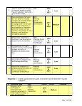 Natural Hazard Mitigation Plan: Appendix - Town of Old Saybrook - Page 7