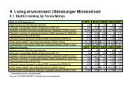 Key numbers and ranking - Verbund Oldenburger Münsterland