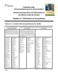 le tableau 11-3, Toxicité relative des pesticides pour les abeilles.