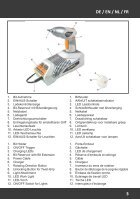 Manual Duo Flash-Cell - 4,6V Screwdriver - Page 3