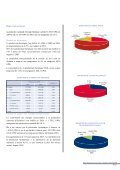 activite industrielle - ONE - Page 3