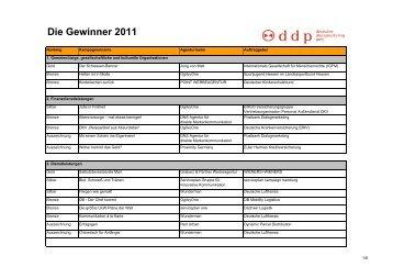 Die Gewinner 2011 - ONEtoONE