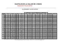 CLASSEMENTS DUATHLON DE LA VALLEE DE L'OISON ... - cb 2000