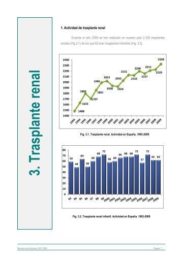 Memoria Renal 2009 - Organización Nacional de Trasplantes