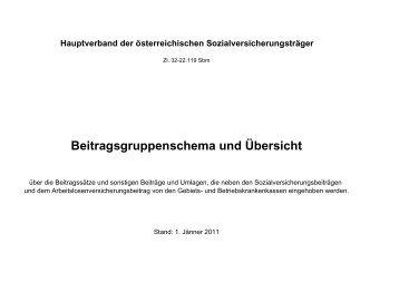 Beitragsgruppenschema Stand Jänner 2011