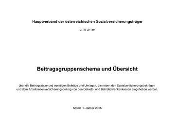 Beitragsgruppenschema zum Download - Stand vom 1.1.2005