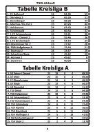Gastmannschaften TSV Zierenberg 2 - Seite 5