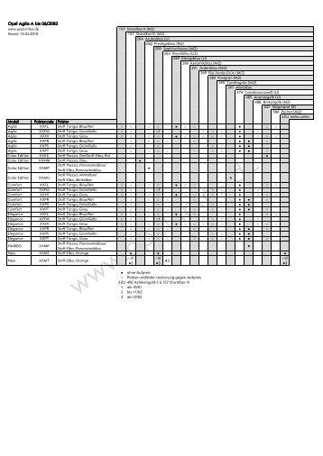 Download PDF (Stand 13.04.2010) - Opel-Infos.de
