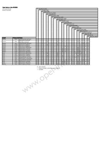 Download PDF (Stand 01.04.2010) - Opel-Infos.de