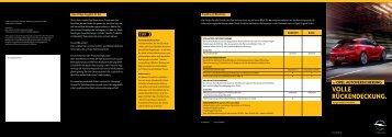 Infos und Tipps zum Download - Opel