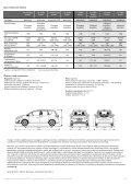 Opel Meriva cennik 2012 - Rok modelowy 2013 - Opel Polska - Page 5