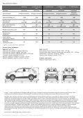 Opel Mokka ceny 2013 - Opel Polska - Page 3