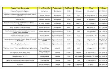 Lista stacji demontażu pojazdów Opel | 20.12.2012 | Opel Polska
