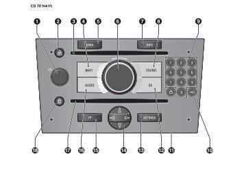 CD 70 NAVI: - Opel