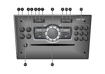 CD30, CD30 MP3 - Opel