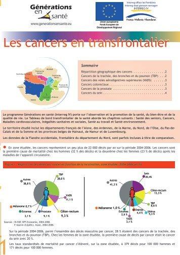 Les cancers en transfrontalier - La Province de Hainaut