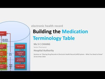Building the Medication Terminology Table - Electronic Health ...