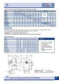 DCMP - Dassler GmbH - Seite 2